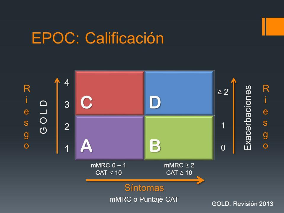 G O L D 1 2 34 Exacerbaciones0 1 2 mMRC o Puntaje CAT mMRC 0 – 1 CAT < 10 mMRC 2 CAT 10 RiesgoRiesgoRiesgoRiesgo RiesgoRiesgoRiesgoRiesgoSíntomas EPOC
