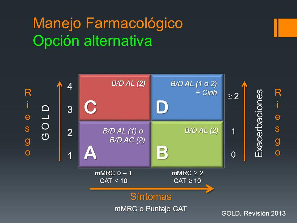 G O L D 1 2 34 Exacerbaciones0 1 2 mMRC o Puntaje CAT mMRC 0 – 1 CAT < 10 mMRC 2 CAT 10 RiesgoRiesgoRiesgoRiesgo RiesgoRiesgoRiesgoRiesgoSíntomas B/D