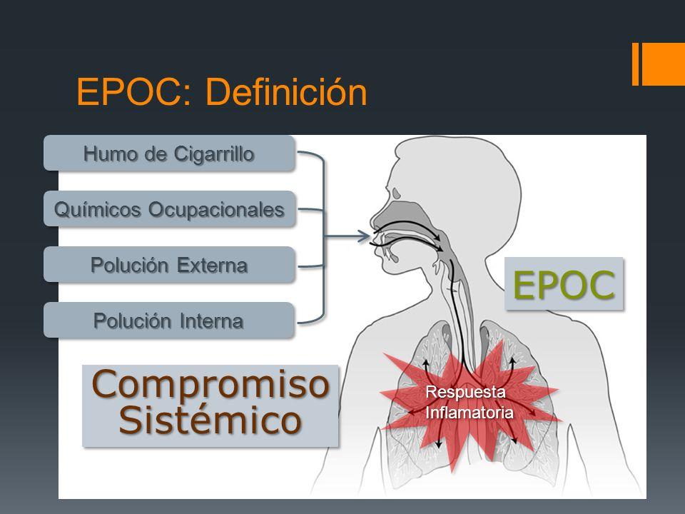 Detección y Calificación Detección de Enfermedad Severidad de Obstrucción Severidad de Síntomas Riesgo de Exacerbación Clínica y Espirometría Espirometría (VEF 1 ) mMRCCAT Hx.