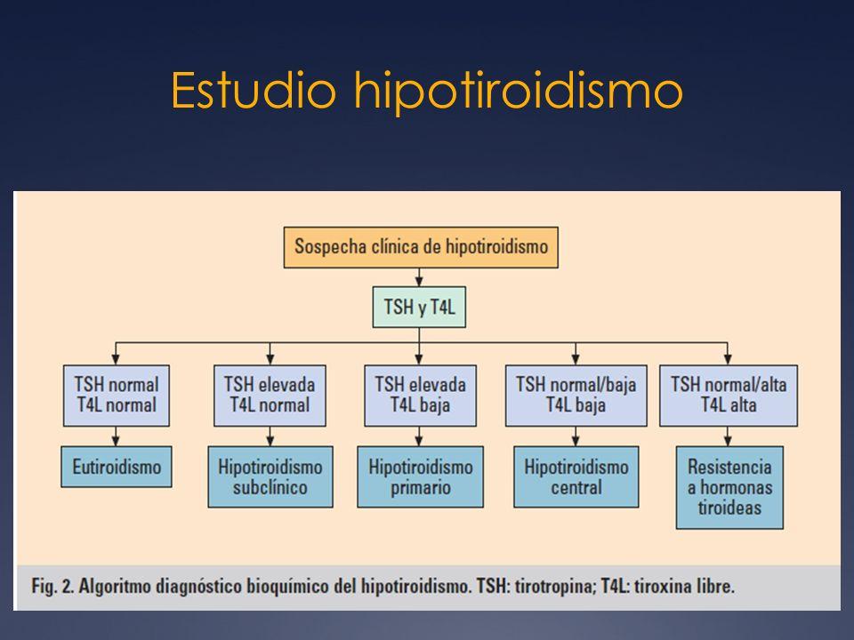 Estudio hipotiroidismo