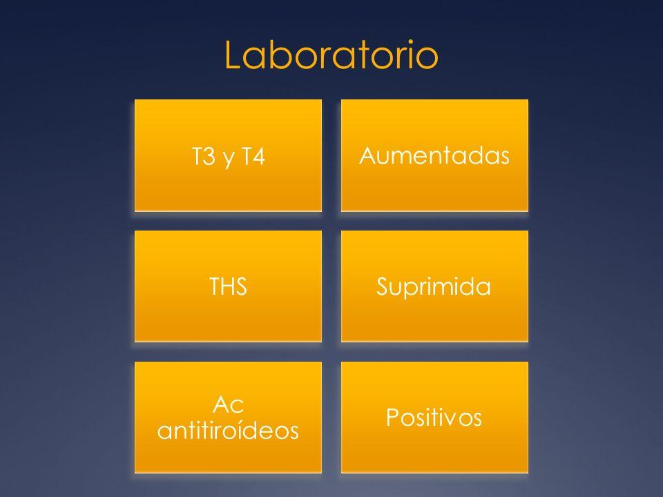 Laboratorio T3 y T4 Aumentadas THSSuprimida Ac antitiroídeos Positivos
