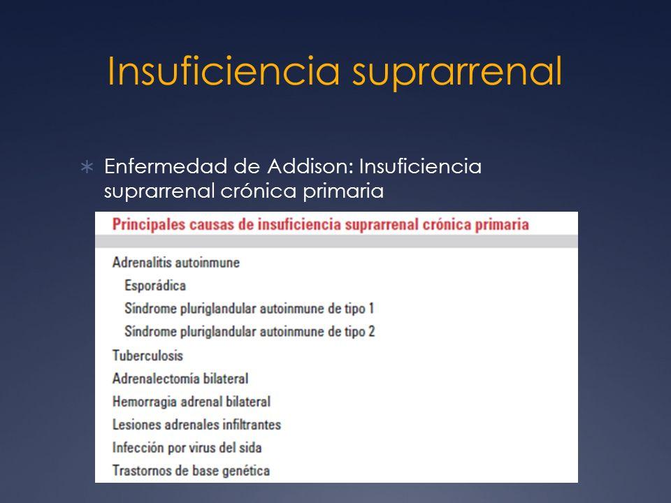 Insuficiencia suprarrenal Enfermedad de Addison: Insuficiencia suprarrenal crónica primaria