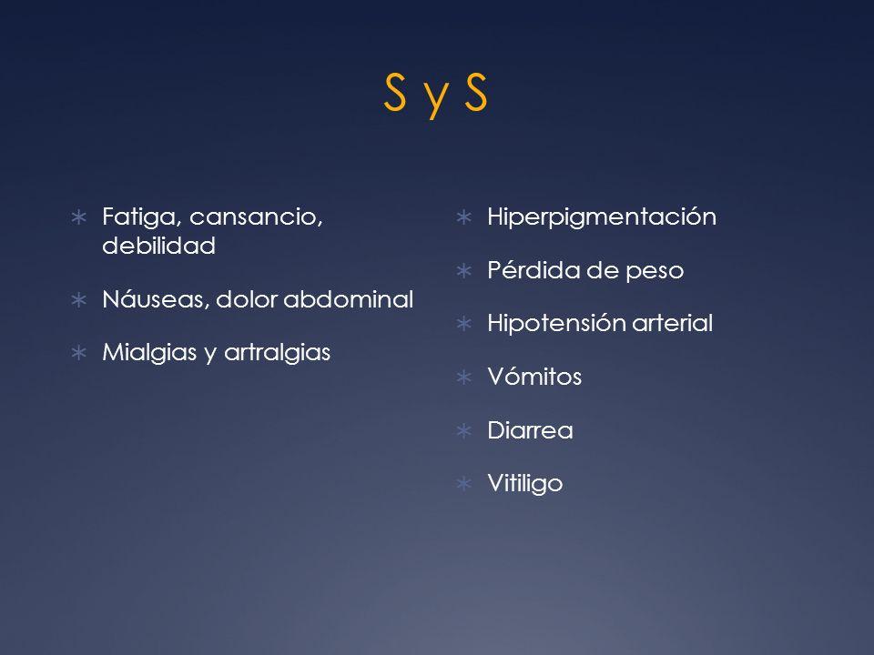 S y S Fatiga, cansancio, debilidad Náuseas, dolor abdominal Mialgias y artralgias Hiperpigmentación Pérdida de peso Hipotensión arterial Vómitos Diarr
