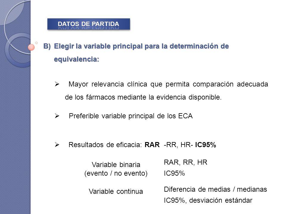 Elegir la variable principal para la determinación de equivalencia: Elegir la variable principal para la determinación de equivalencia: Resultados de eficacia: RAR -RR, HR- IC95% Mayor relevancia clínica que permita comparación adecuada de los fármacos mediante la evidencia disponible.