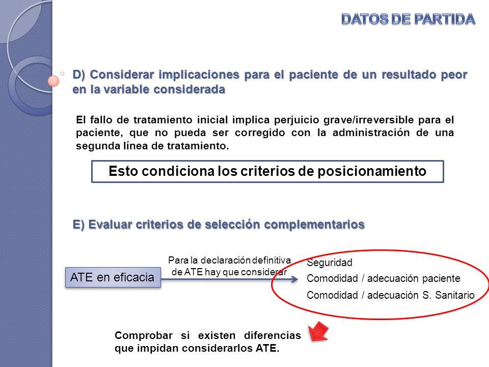 D) Considerar implicaciones para el paciente de un resultado peor en la variable considerada Esto condiciona los criterios de posicionamiento El fallo de tratamiento inicial implica perjuicio grave/irreversible para el paciente, que no pueda ser corregido con la administración de una segunda línea de tratamiento.
