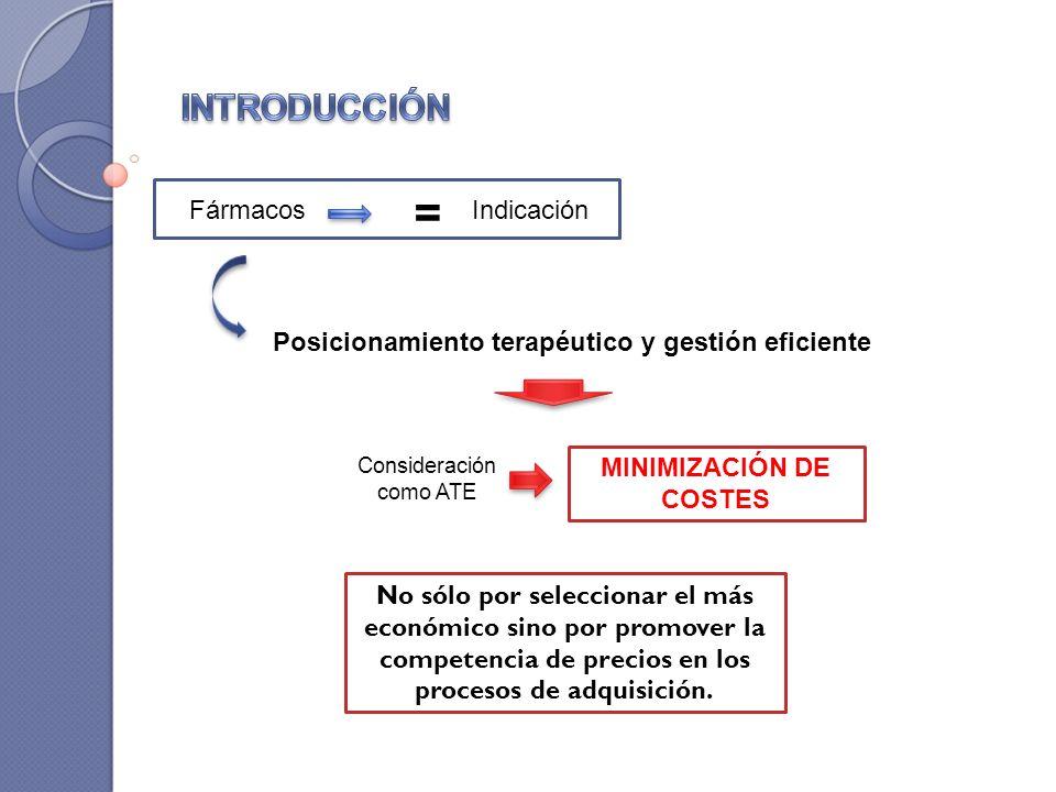 FármacosIndicación = Posicionamiento terapéutico y gestión eficiente No sólo por seleccionar el más económico sino por promover la competencia de precios en los procesos de adquisición.
