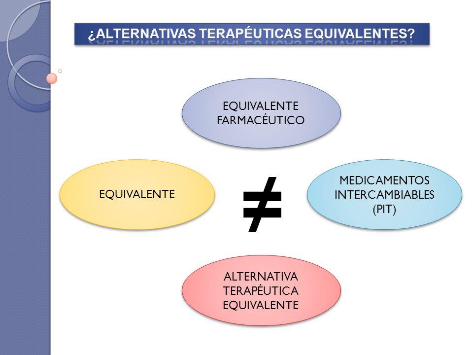 Equivalentes farmacéuticos (genéricos): contienen cantidades idénticas del mismo PA, en la misma forma farmacéutica y cumplen con estándares de calidad idénticos o comparables.