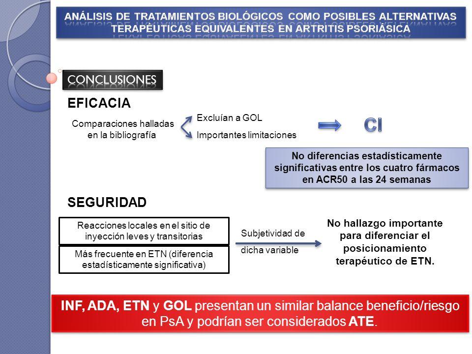 INF, ADA, ETN y GOL presentan un similar balance beneficio/riesgo en PsA y podrían ser considerados ATE.