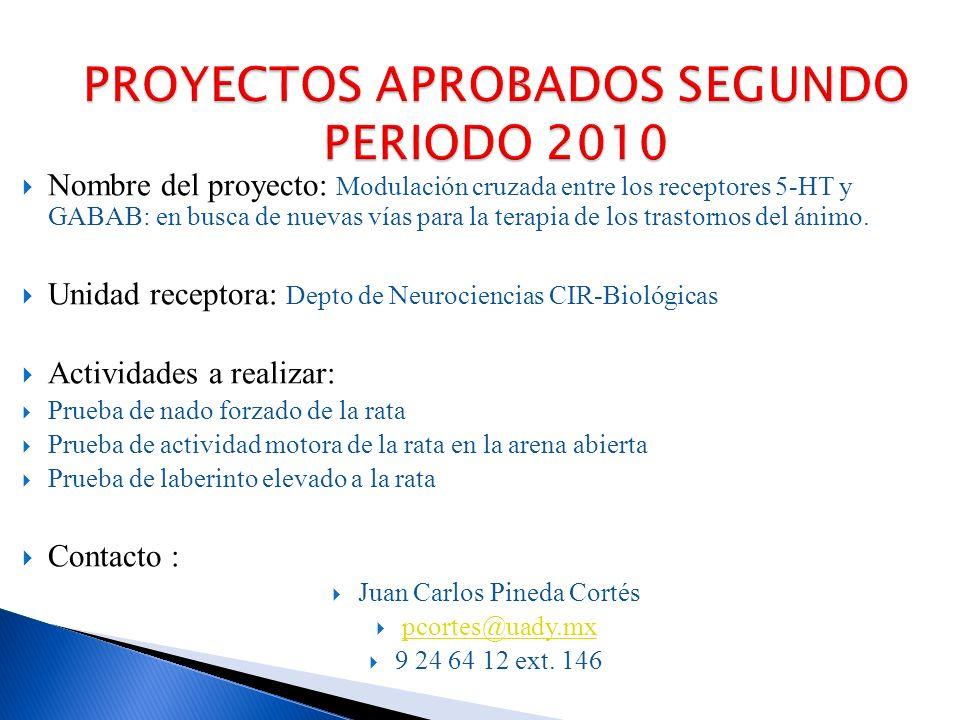 Nombre del proyecto: Unidad receptora: Actividades a realizar: Contacto :