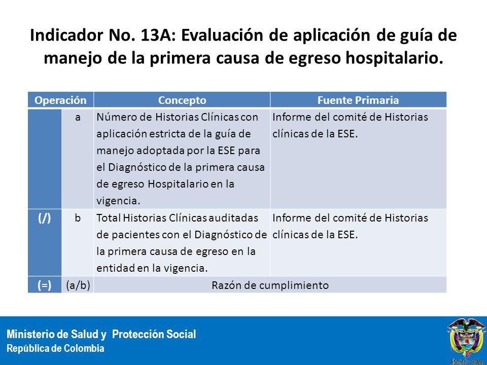 Ministerio de Salud y Protección Social República de Colombia Indicador No. 13A: Evaluación de aplicación de guía de manejo de la primera causa de egr
