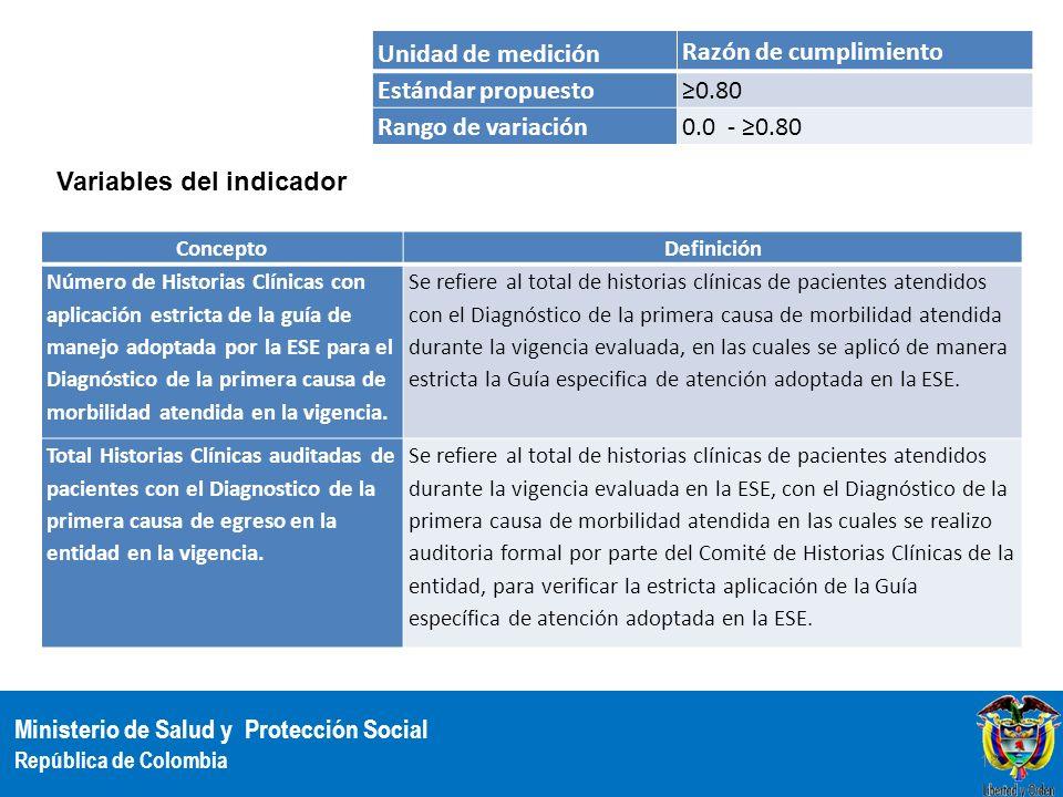 Ministerio de Salud y Protección Social República de Colombia Unidad de medición Razón de cumplimiento Estándar propuesto 0.80 Rango de variación 0.0