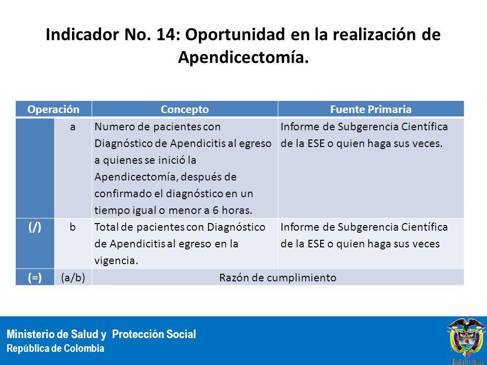 Ministerio de Salud y Protección Social República de Colombia Indicador No. 14: Oportunidad en la realización de Apendicectomía. OperaciónConceptoFuen