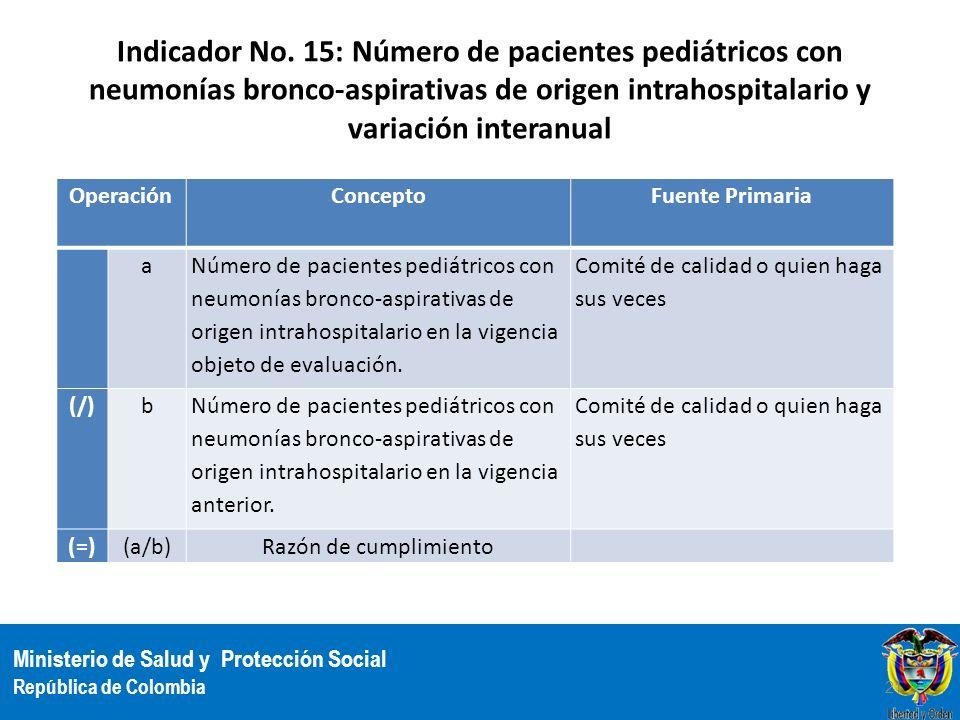 Ministerio de Salud y Protección Social República de Colombia Indicador No. 15: Número de pacientes pediátricos con neumonías bronco-aspirativas de or