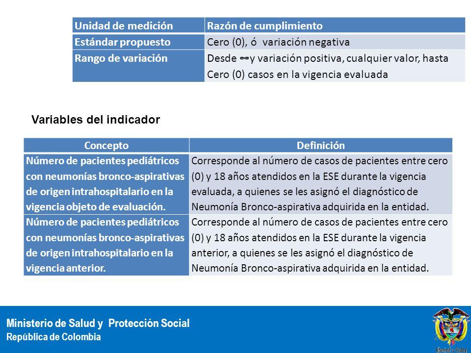 Ministerio de Salud y Protección Social República de Colombia Unidad de mediciónRazón de cumplimiento Estándar propuestoCero (0), ó variación negativa
