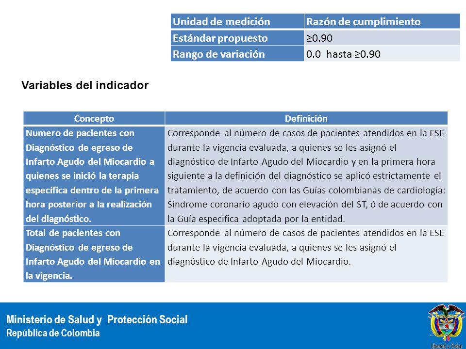 Ministerio de Salud y Protección Social República de Colombia Unidad de mediciónRazón de cumplimiento Estándar propuesto0.90 Rango de variación0.0 has