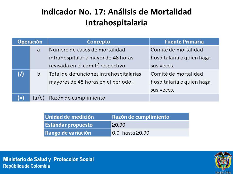 Ministerio de Salud y Protección Social República de Colombia Indicador No. 17: Análisis de Mortalidad Intrahospitalaria OperaciónConceptoFuente Prima