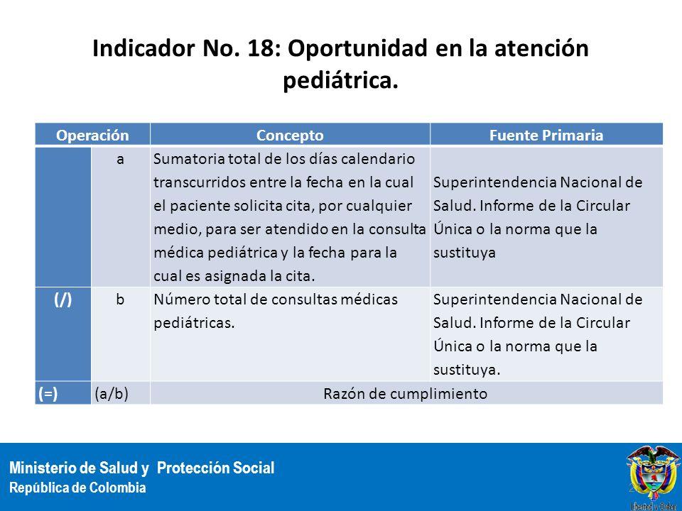 Ministerio de Salud y Protección Social República de Colombia Indicador No. 18: Oportunidad en la atención pediátrica. OperaciónConceptoFuente Primari