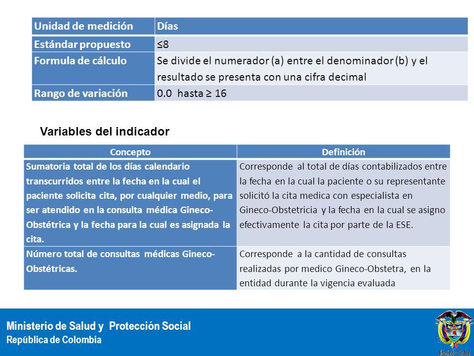 Ministerio de Salud y Protección Social República de Colombia Unidad de mediciónDías Estándar propuesto8 Formula de cálculo Se divide el numerador (a)