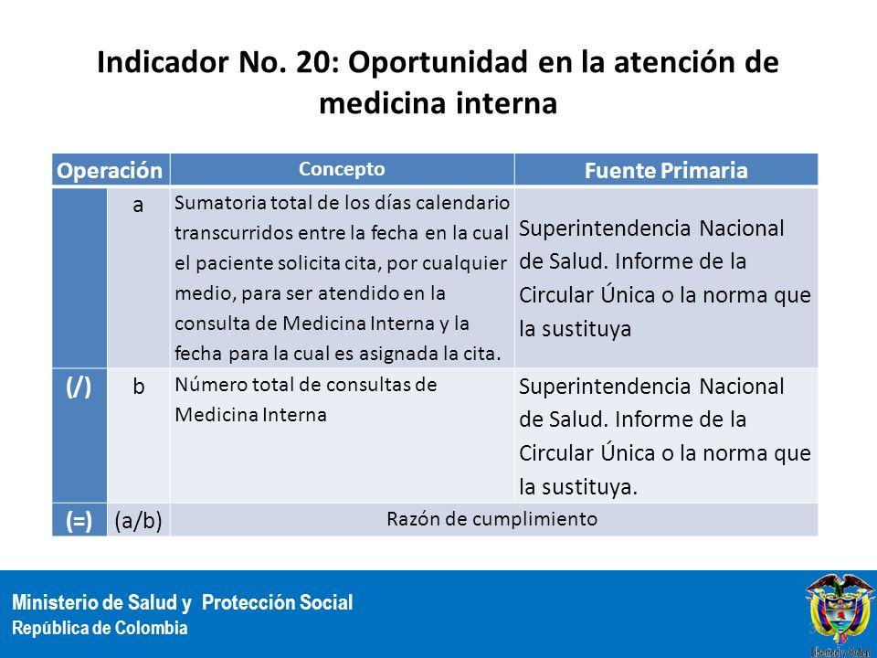 Ministerio de Salud y Protección Social República de Colombia Indicador No. 20: Oportunidad en la atención de medicina interna Operación Concepto Fuen
