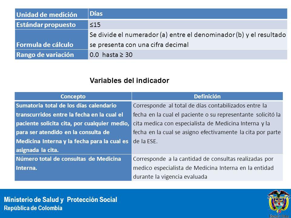 Ministerio de Salud y Protección Social República de Colombia Unidad de medición Días Estándar propuesto 15 Formula de cálculo Se divide el numerador