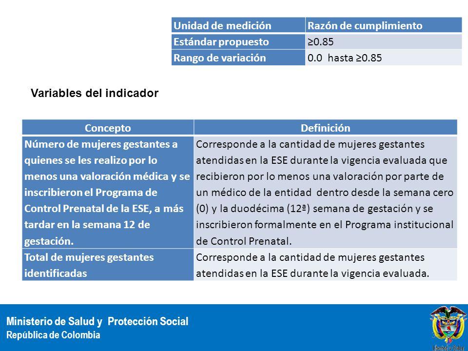 Ministerio de Salud y Protección Social República de Colombia Unidad de mediciónRazón de cumplimiento Estándar propuesto0.85 Rango de variación0.0 has
