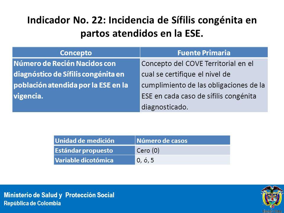 Ministerio de Salud y Protección Social República de Colombia Indicador No. 22: Incidencia de Sífilis congénita en partos atendidos en la ESE. Concept