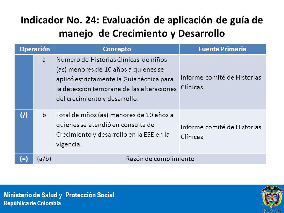 Ministerio de Salud y Protección Social República de Colombia Indicador No. 24: Evaluación de aplicación de guía de manejo de Crecimiento y Desarrollo
