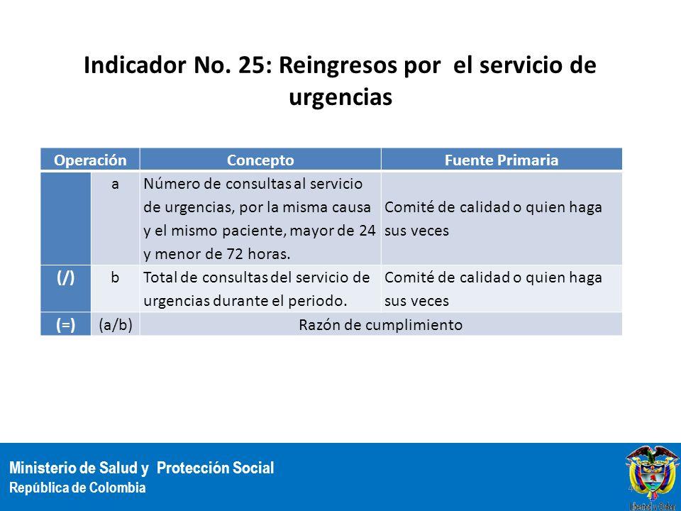 Ministerio de Salud y Protección Social República de Colombia Indicador No. 25: Reingresos por el servicio de urgencias OperaciónConceptoFuente Primar
