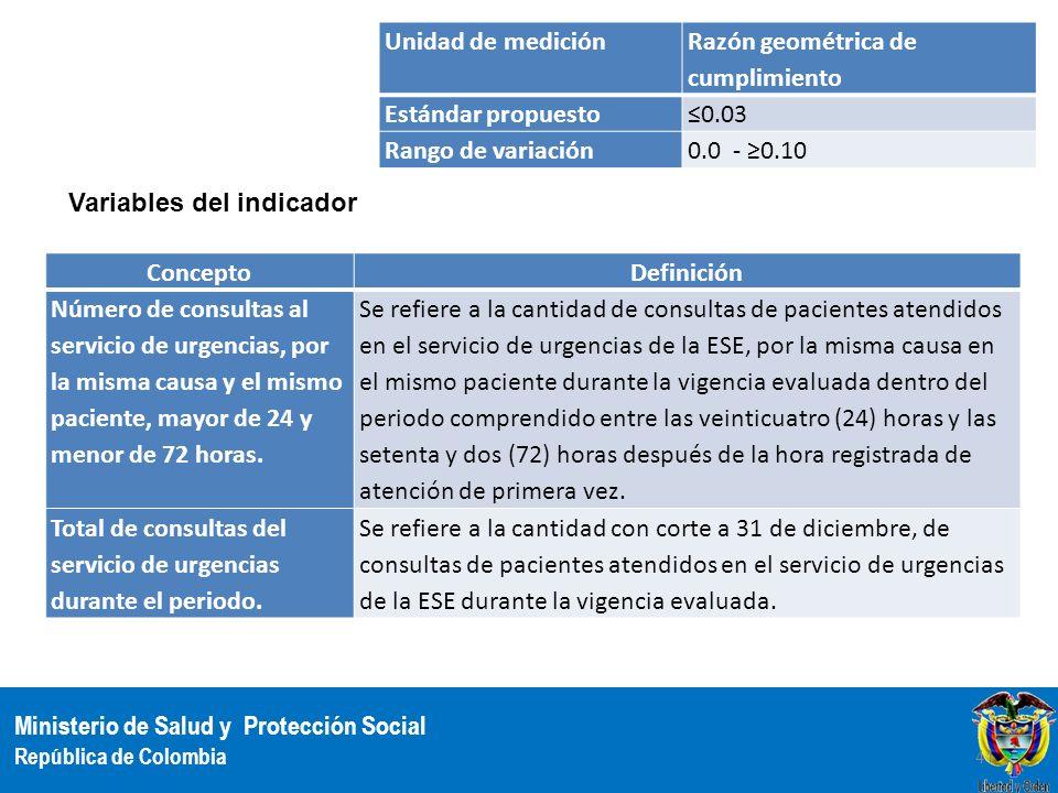 Ministerio de Salud y Protección Social República de Colombia Unidad de medición Razón geométrica de cumplimiento Estándar propuesto0.03 Rango de vari