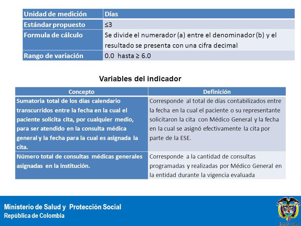 Ministerio de Salud y Protección Social República de Colombia Unidad de mediciónDías Estándar propuesto3 Formula de cálculo Se divide el numerador (a)