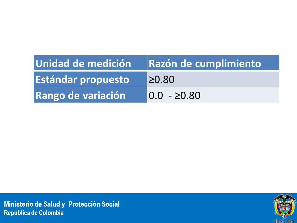 Ministerio de Salud y Protección Social República de Colombia Unidad de mediciónRazón de cumplimiento Estándar propuesto0.80 Rango de variación0.0 - 0