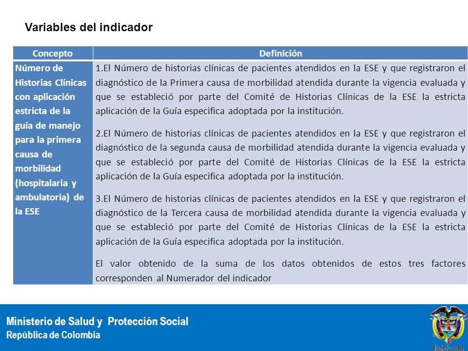 Ministerio de Salud y Protección Social República de Colombia ConceptoDefinición Número de Historias Clínicas con aplicación estricta de la guía de ma
