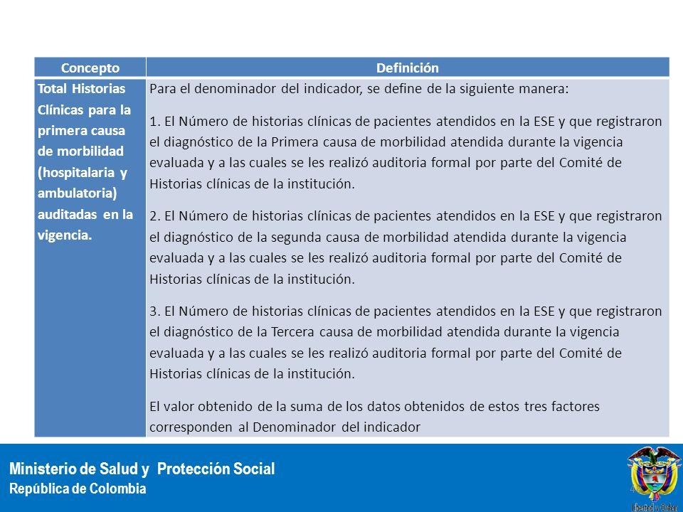 Ministerio de Salud y Protección Social República de Colombia ConceptoDefinición Total Historias Clínicas para la primera causa de morbilidad (hospita