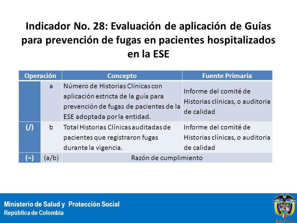 Ministerio de Salud y Protección Social República de Colombia Indicador No. 28: Evaluación de aplicación de Guías para prevención de fugas en paciente