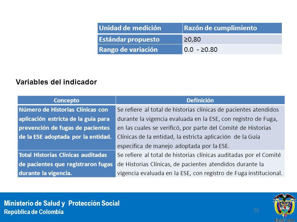 Ministerio de Salud y Protección Social República de Colombia Unidad de mediciónRazón de cumplimiento Estándar propuesto0,80 Rango de variación0.0 - 0