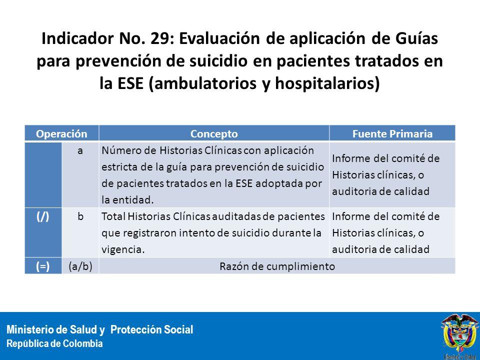 Ministerio de Salud y Protección Social República de Colombia Indicador No. 29: Evaluación de aplicación de Guías para prevención de suicidio en pacie