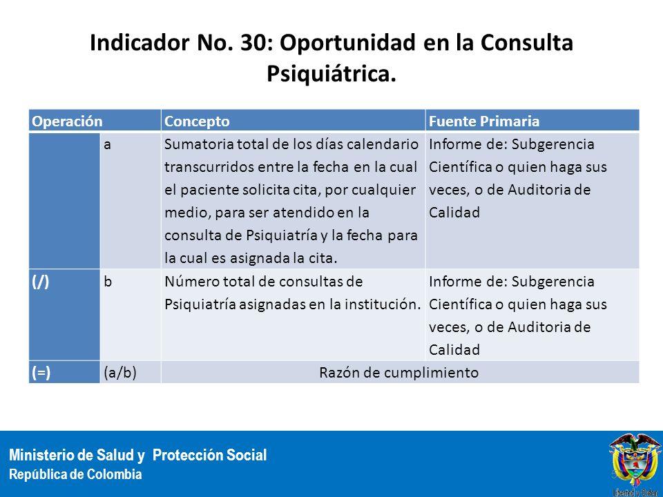 Ministerio de Salud y Protección Social República de Colombia Indicador No. 30: Oportunidad en la Consulta Psiquiátrica. OperaciónConceptoFuente Prima