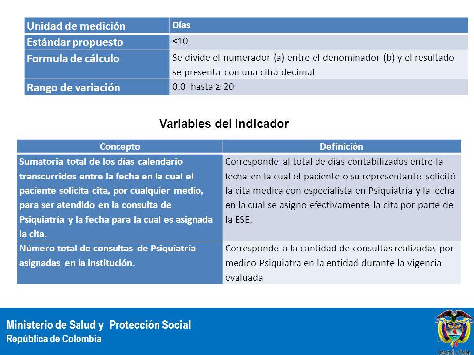 Ministerio de Salud y Protección Social República de Colombia Unidad de medición Días Estándar propuesto 10 Formula de cálculo Se divide el numerador