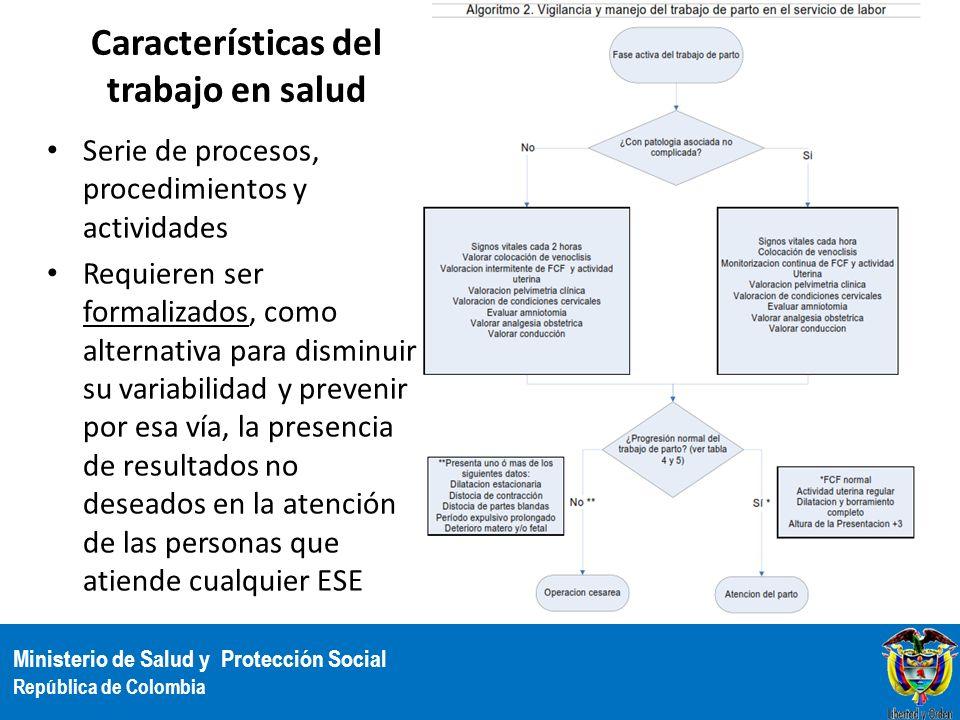 Ministerio de Salud y Protección Social República de Colombia Características del trabajo en salud Serie de procesos, procedimientos y actividades Req