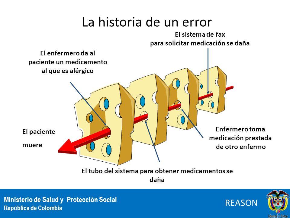 Ministerio de Salud y Protección Social República de Colombia La historia de un error 7 Enfermero toma medicación prestada de otro enfermo El sistema