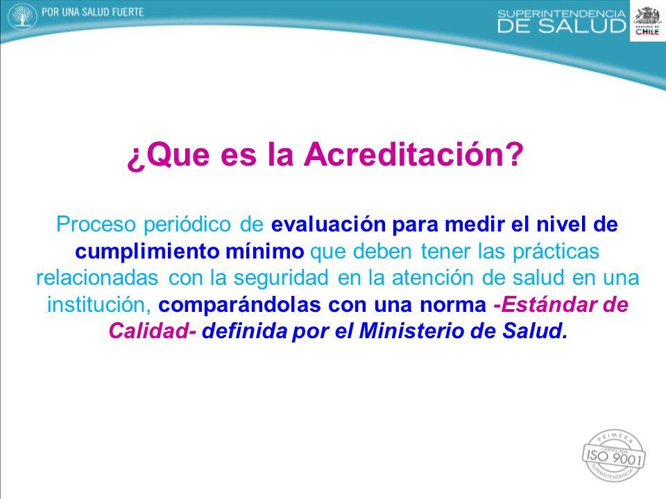 ¿Que es la Acreditación? Proceso periódico de evaluación para medir el nivel de cumplimiento mínimo que deben tener las prácticas relacionadas con la