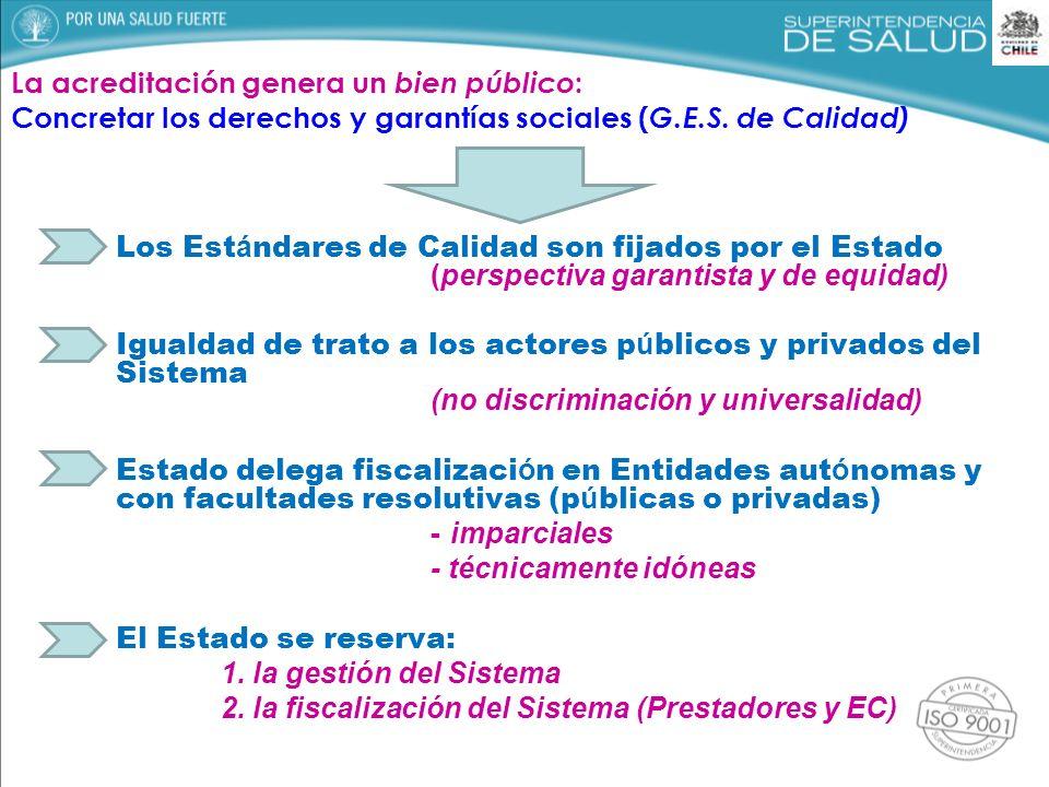 La acreditación genera un bien público : Concretar los derechos y garantías sociales ( G.E.S. de Calidad) Los Est á ndares de Calidad son fijados por