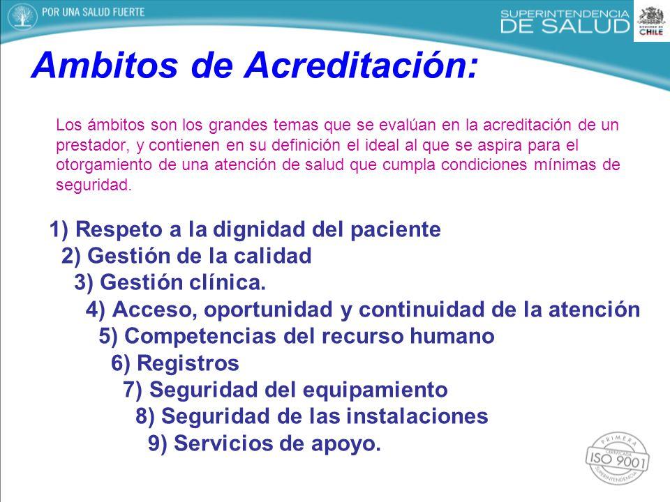 Ambitos de Acreditación: Los ámbitos son los grandes temas que se evalúan en la acreditación de un prestador, y contienen en su definición el ideal al
