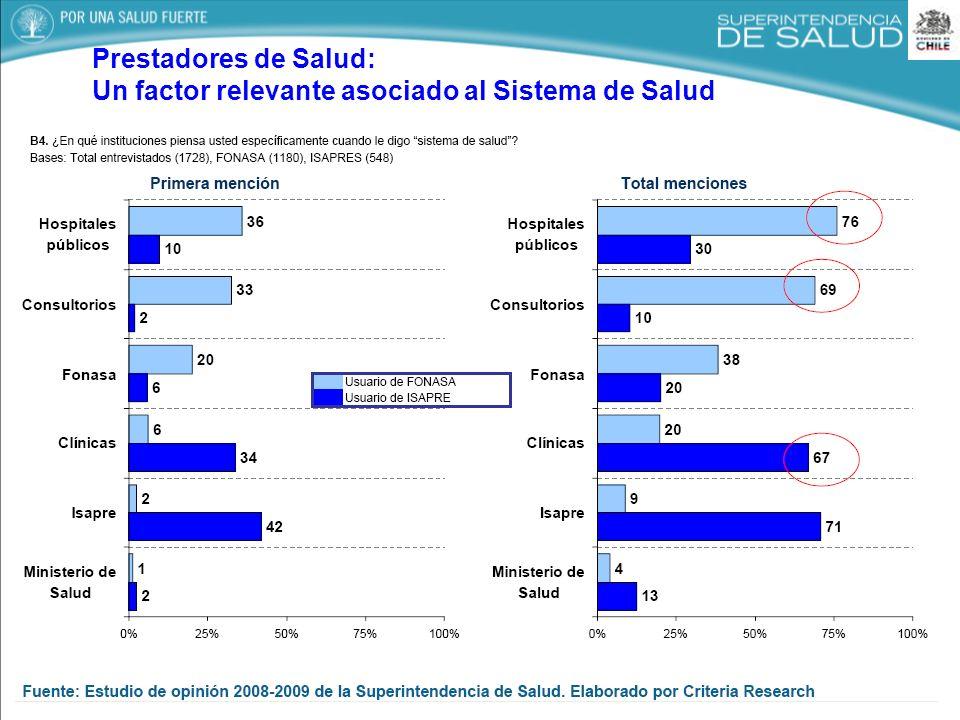 Prestadores de Salud: Un factor relevante asociado al Sistema de Salud