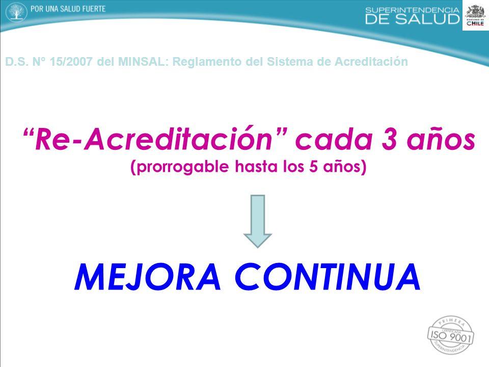 D.S. N° 15/2007 del MINSAL: Reglamento del Sistema de Acreditación Re-Acreditación cada 3 años (prorrogable hasta los 5 años) MEJORA CONTINUA