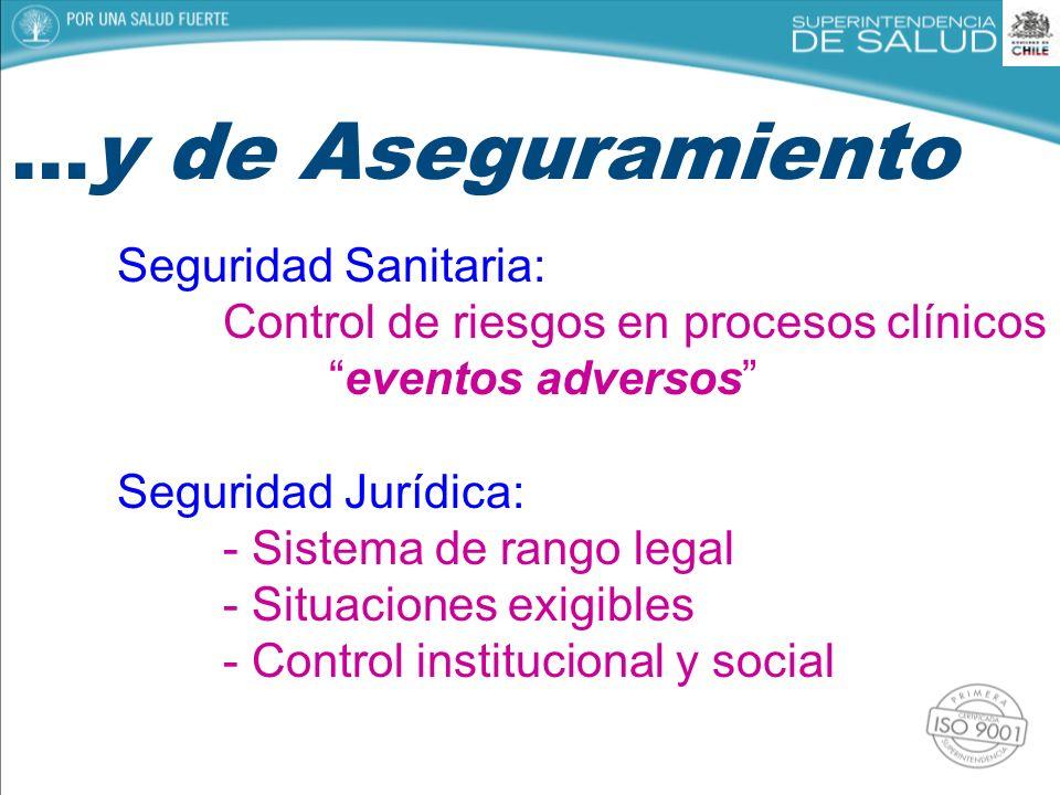 …y de Aseguramiento Seguridad Sanitaria: Control de riesgos en procesos clínicoseventos adversos Seguridad Jurídica: - Sistema de rango legal - Situac