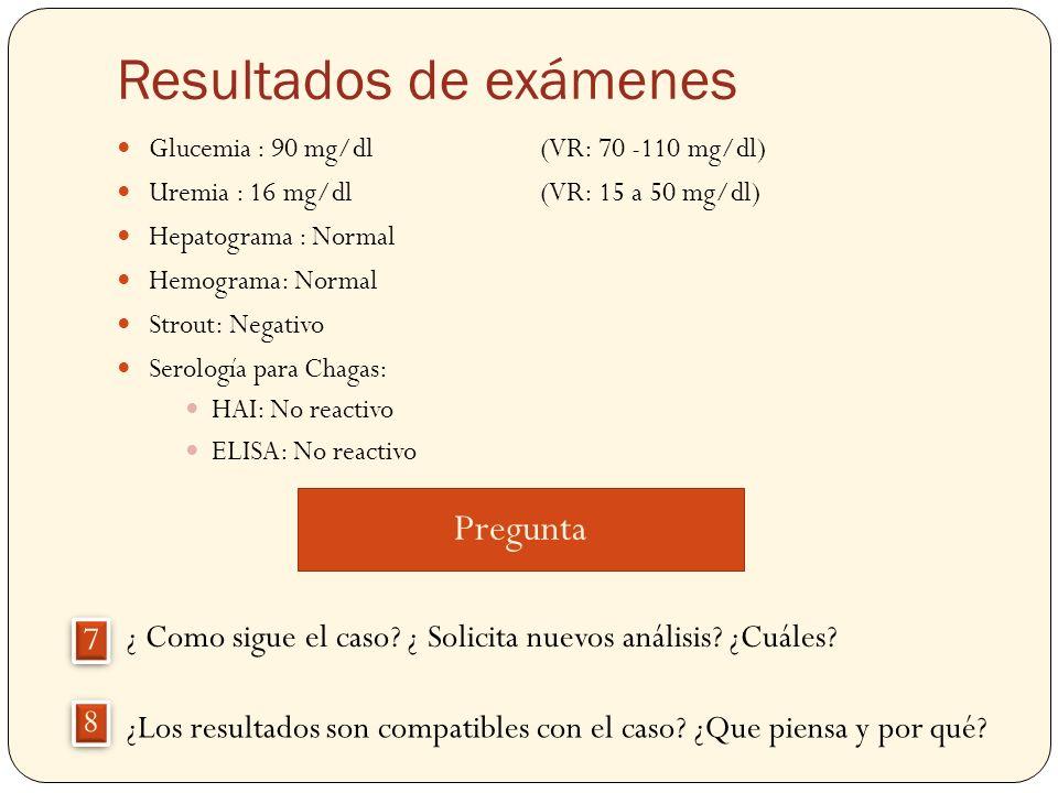 Resultados de exámenes Glucemia : 90 mg/dl (VR: 70 -110 mg/dl) Uremia : 16 mg/dl (VR: 15 a 50 mg/dl) Hepatograma : Normal Hemograma: Normal Strout: Ne