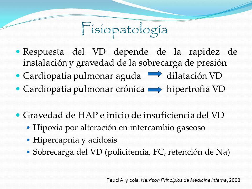 Fisiopatología Respuesta del VD depende de la rapidez de instalación y gravedad de la sobrecarga de presión Cardiopatía pulmonar aguda dilatación VD C