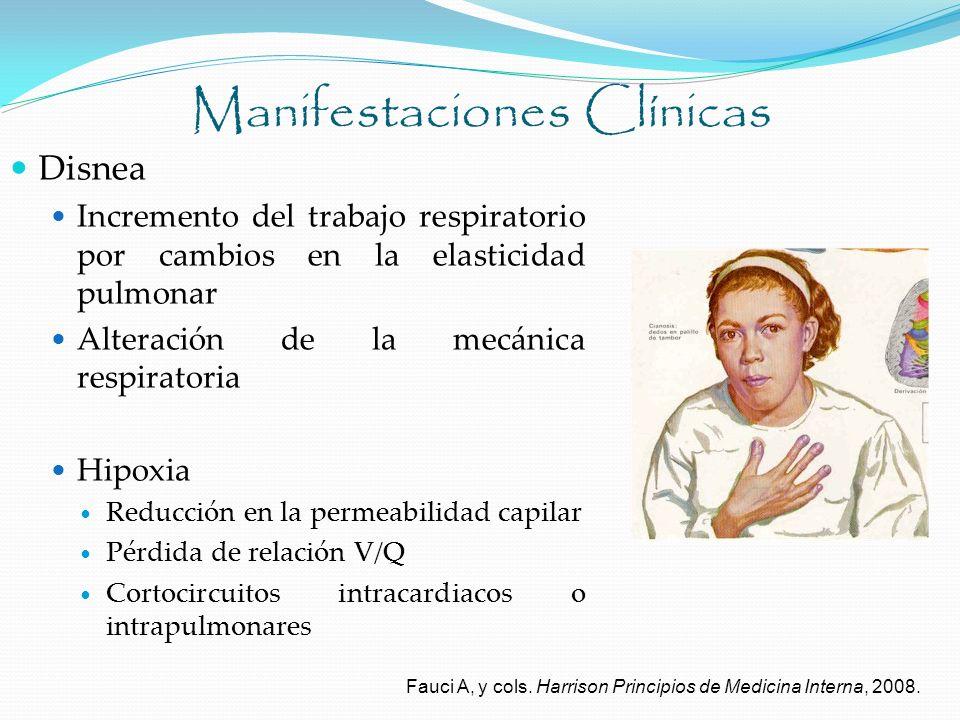 Manifestaciones Clínicas Disnea Incremento del trabajo respiratorio por cambios en la elasticidad pulmonar Alteración de la mecánica respiratoria Hipo