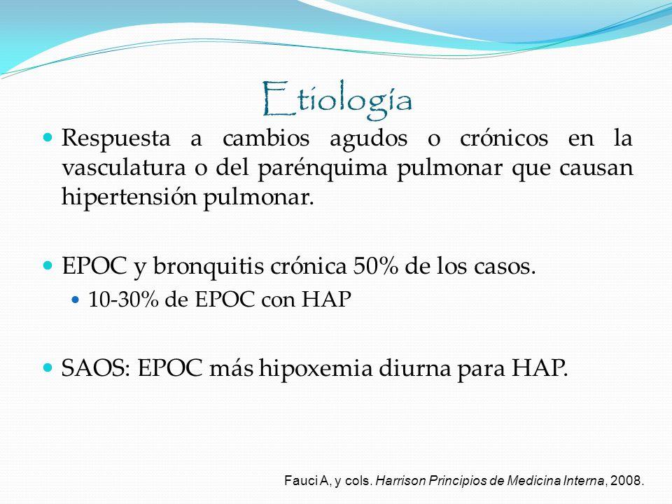 Etiología Respuesta a cambios agudos o crónicos en la vasculatura o del parénquima pulmonar que causan hipertensión pulmonar. EPOC y bronquitis crónic